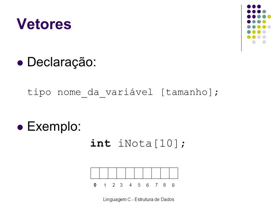 Linguagem C - Estrutura de Dados Vetores Declaração: tipo nome_da_variável [tamanho]; Exemplo: intiNota[10]; 0 1 2 345 6 78 9