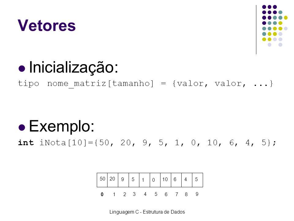 Linguagem C - Estrutura de Dados Vetores Inicialização: tiponome_matriz[tamanho] = {valor, valor,...} Exemplo: int iNota[10]={50, 20, 9, 5, 1, 0, 10,