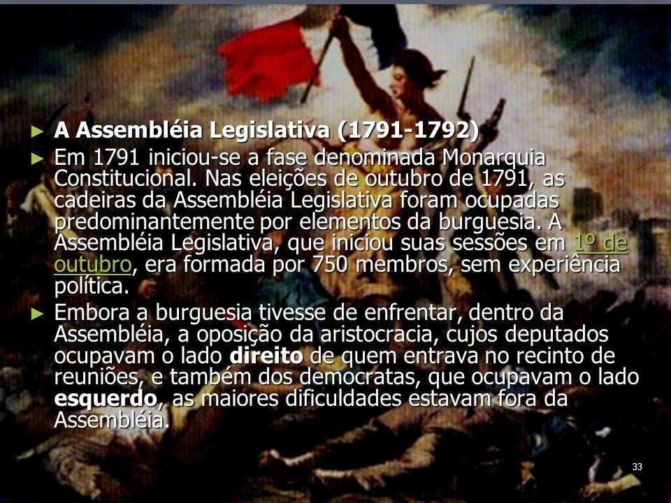 33 A Assembléia Legislativa (1791-1792) A Assembléia Legislativa (1791-1792) Em 1791 iniciou-se a fase denominada Monarquia Constitucional.