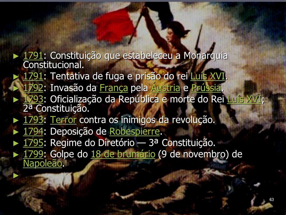 63 1791: Constituição que estabeleceu a Monarquia Constitucional.