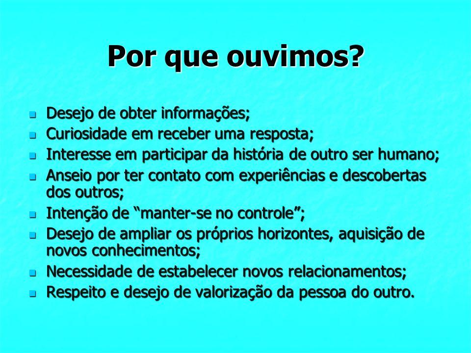 Por que ouvimos? Desejo de obter informações; Desejo de obter informações; Curiosidade em receber uma resposta; Curiosidade em receber uma resposta; I