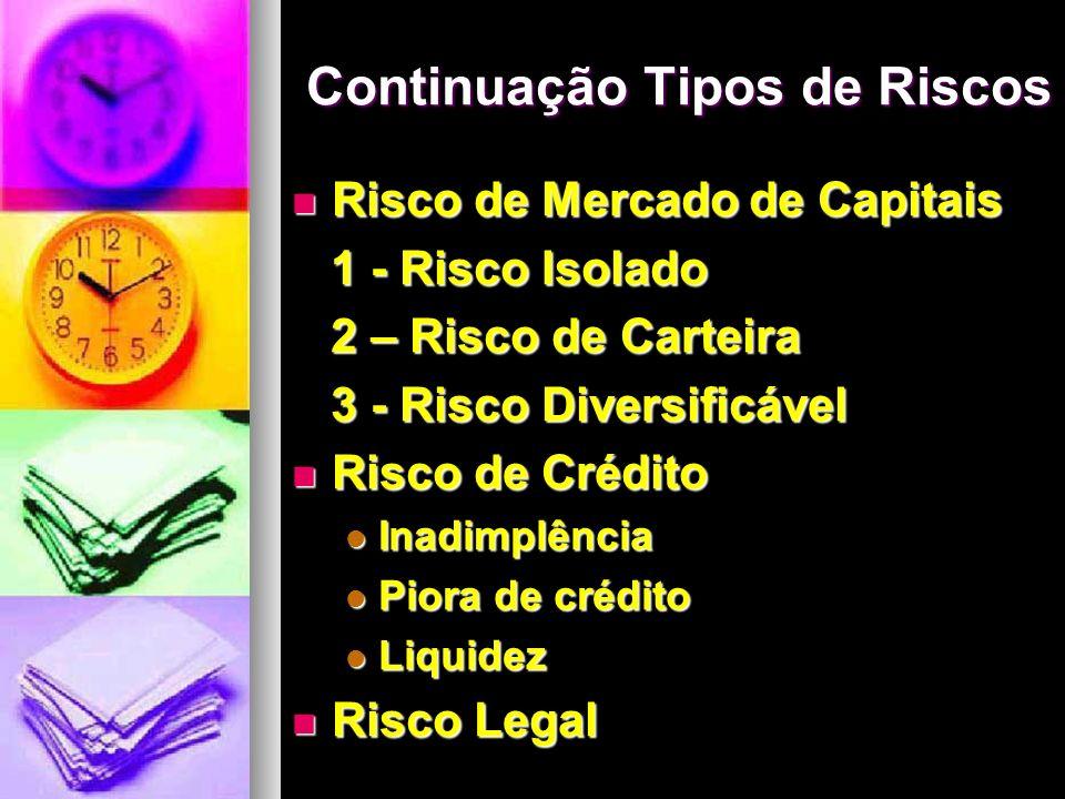 Tipos de Riscos Tipos de Riscos Risco Pais Risco Pais Risco Financeiro e Econômico Risco Financeiro e Econômico Risco de Credito Risco de Credito Risc