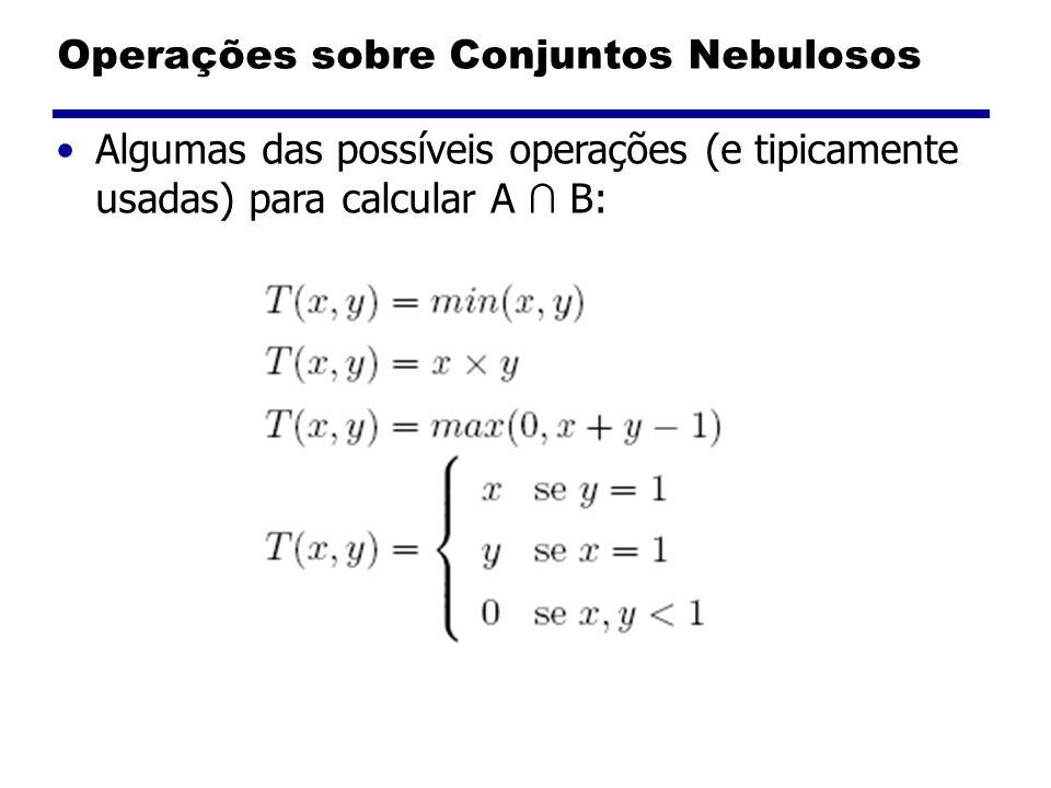 Operações sobre Conjuntos Nebulosos Algumas das possíveis operações (e tipicamente usadas) para calcular A B: