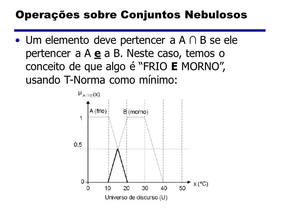 Operações sobre Conjuntos Nebulosos Um elemento deve pertencer a A B se ele pertencer a A e a B. Neste caso, temos o conceito de que algo é FRIO E MOR