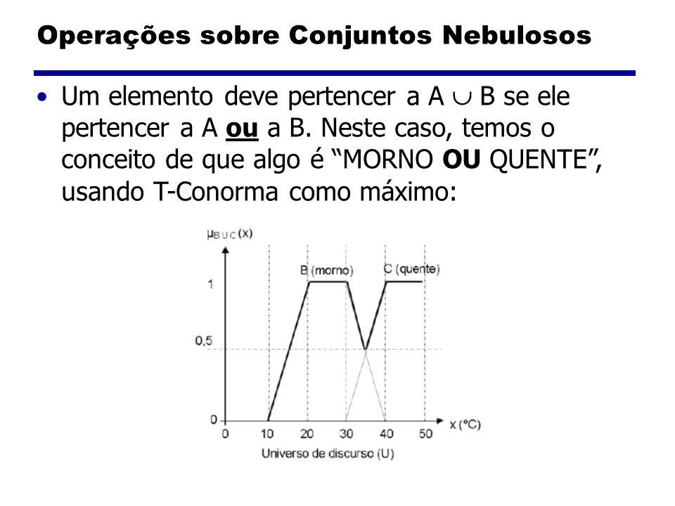 Operações sobre Conjuntos Nebulosos Um elemento deve pertencer a A B se ele pertencer a A ou a B. Neste caso, temos o conceito de que algo é MORNO OU