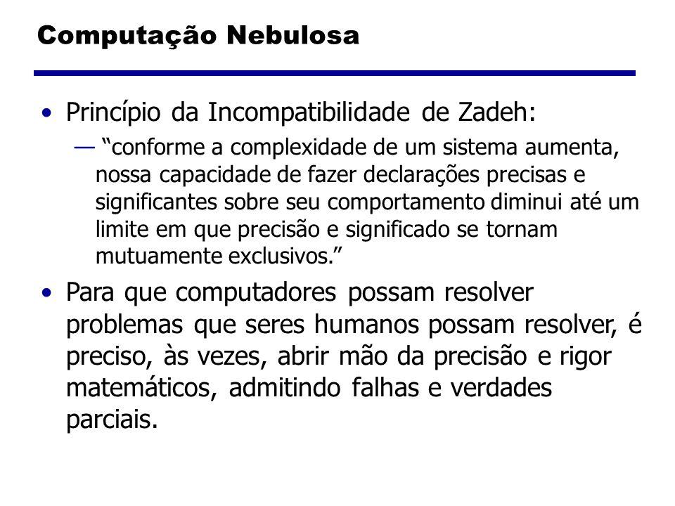 Computação Nebulosa Lógica Nebulosa (Zadeh, 1965): Abordagem proposta para resolver problemas em que significado é mais importante que precisão.