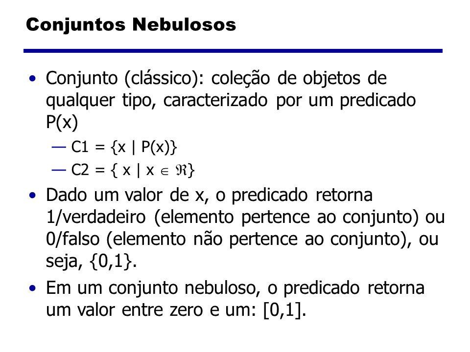 Conjuntos Nebulosos Conjunto (clássico): coleção de objetos de qualquer tipo, caracterizado por um predicado P(x) C1 = {x | P(x)} C2 = { x | x } Dado