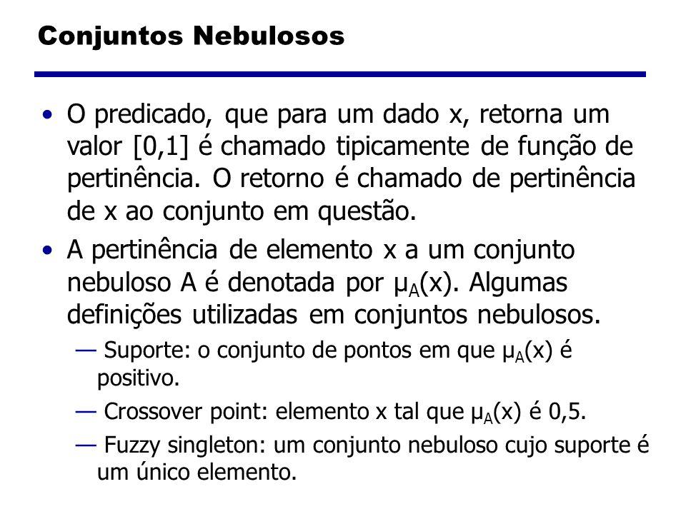 Conjuntos Nebulosos O predicado, que para um dado x, retorna um valor [0,1] é chamado tipicamente de função de pertinência. O retorno é chamado de per