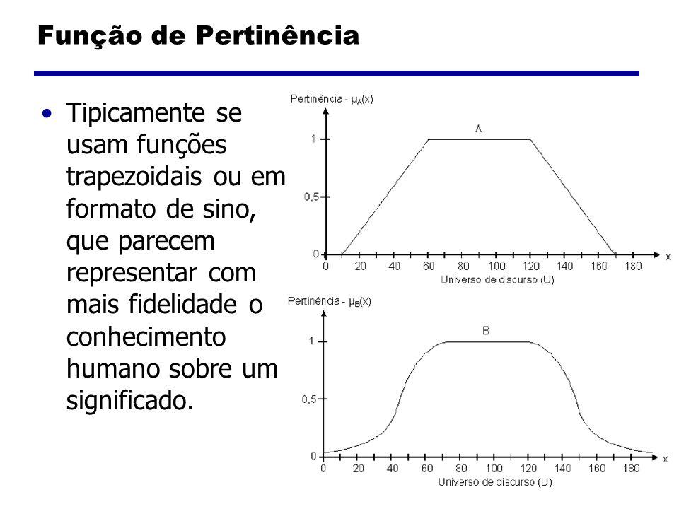 Função de Pertinência Tipicamente se usam funções trapezoidais ou em formato de sino, que parecem representar com mais fidelidade o conhecimento human