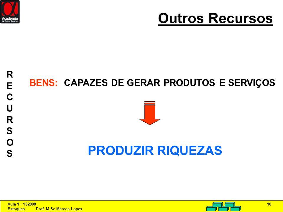Aula 1 - 1S2008 Estoques Prof. M.Sc Marcos Lopes 10 Outros Recursos BENS: CAPAZES DE GERAR PRODUTOS E SERVIÇOS PRODUZIR RIQUEZAS RECURSOSRECURSOS