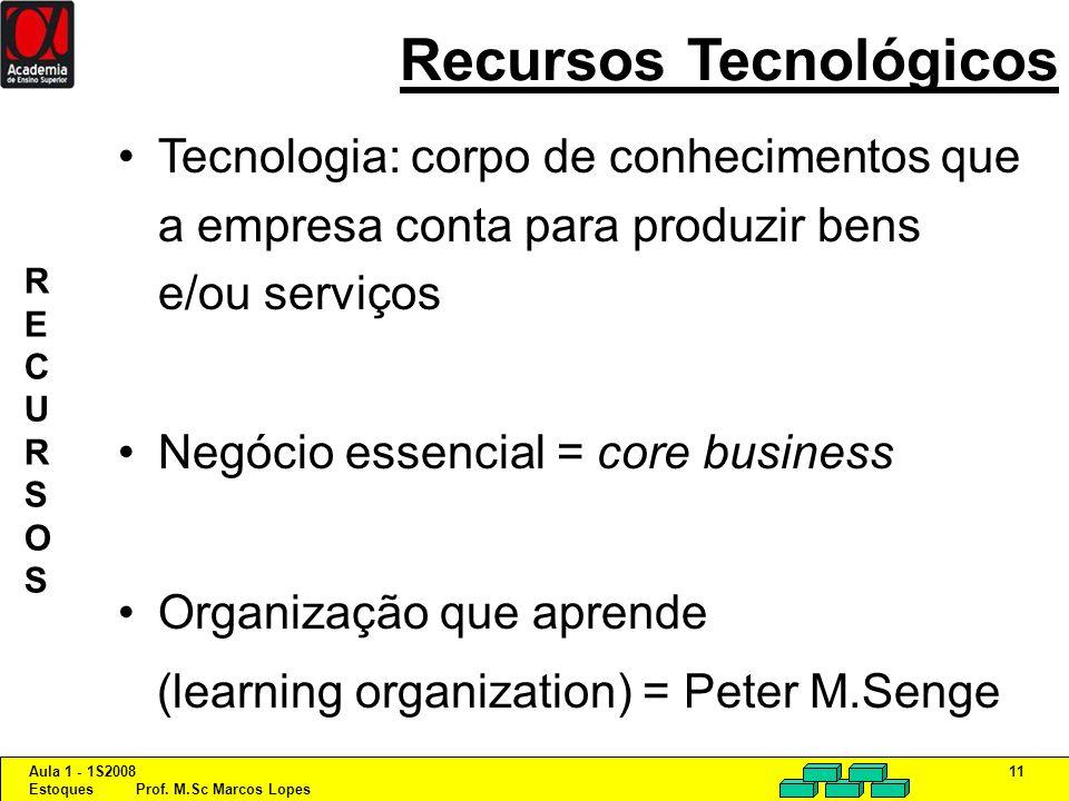 Aula 1 - 1S2008 Estoques Prof. M.Sc Marcos Lopes 11 Recursos Tecnológicos Tecnologia: corpo de conhecimentos que a empresa conta para produzir bens e/