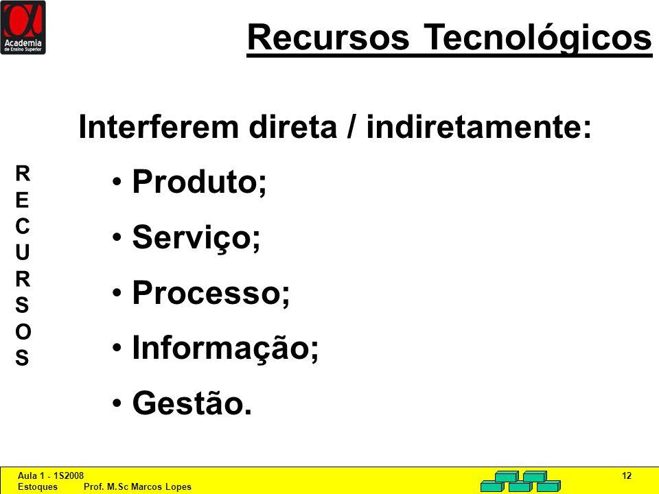Aula 1 - 1S2008 Estoques Prof. M.Sc Marcos Lopes 12 Recursos Tecnológicos Interferem direta / indiretamente: Produto; Serviço; Processo; Informação; G