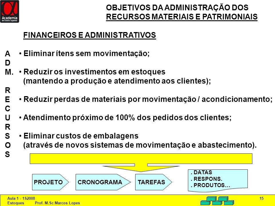 Aula 1 - 1S2008 Estoques Prof. M.Sc Marcos Lopes 15 OBJETIVOS DA ADMINISTRAÇÃO DOS RECURSOS MATERIAIS E PATRIMONIAIS FINANCEIROS E ADMINISTRATIVOS Eli