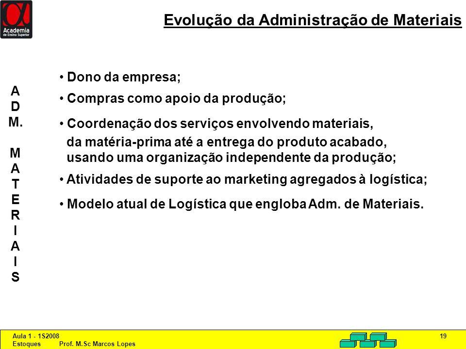 Aula 1 - 1S2008 Estoques Prof. M.Sc Marcos Lopes 19 Evolução da Administração de Materiais Dono da empresa; Compras como apoio da produção; Coordenaçã