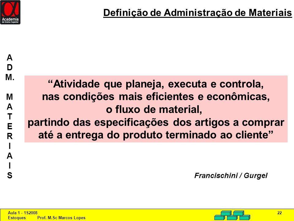 Aula 1 - 1S2008 Estoques Prof. M.Sc Marcos Lopes 22 Definição de Administração de Materiais Atividade que planeja, executa e controla, nas condições m