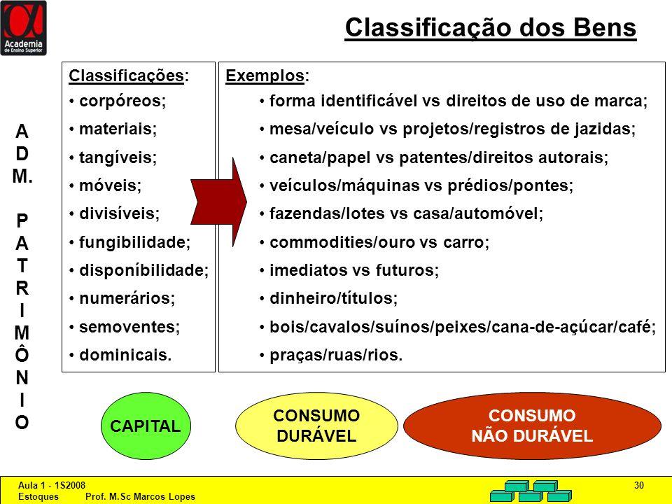 Aula 1 - 1S2008 Estoques Prof. M.Sc Marcos Lopes 30 Classificação dos Bens A D M. P A T R I M Ô N I O Classificações: corpóreos; materiais; tangíveis;