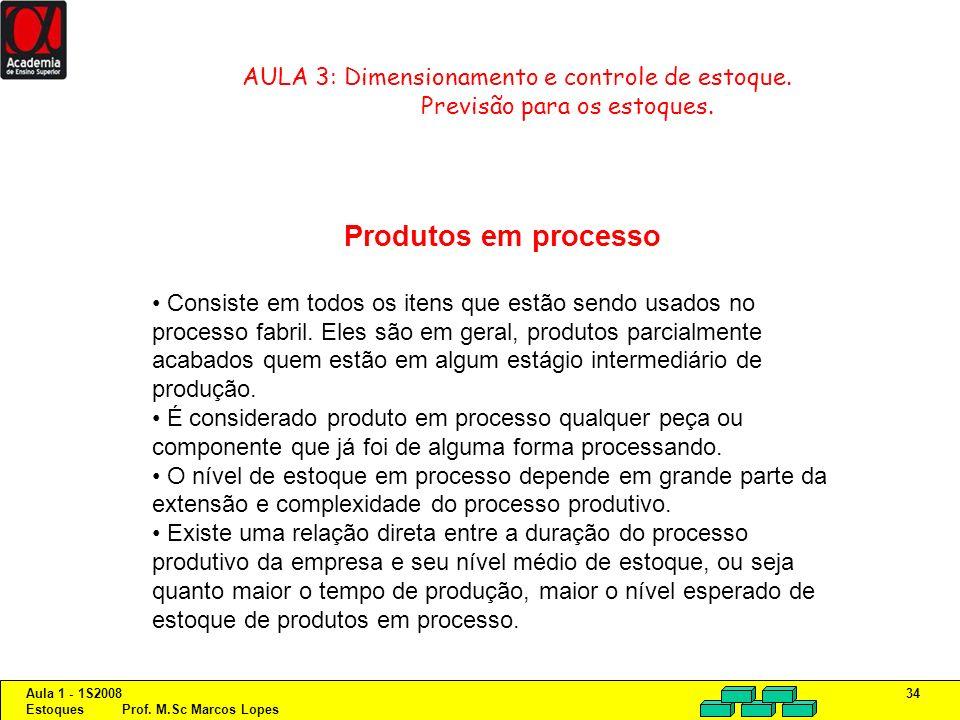 Aula 1 - 1S2008 Estoques Prof. M.Sc Marcos Lopes 34 AULA 3: Dimensionamento e controle de estoque. Previsão para os estoques. Produtos em processo Con