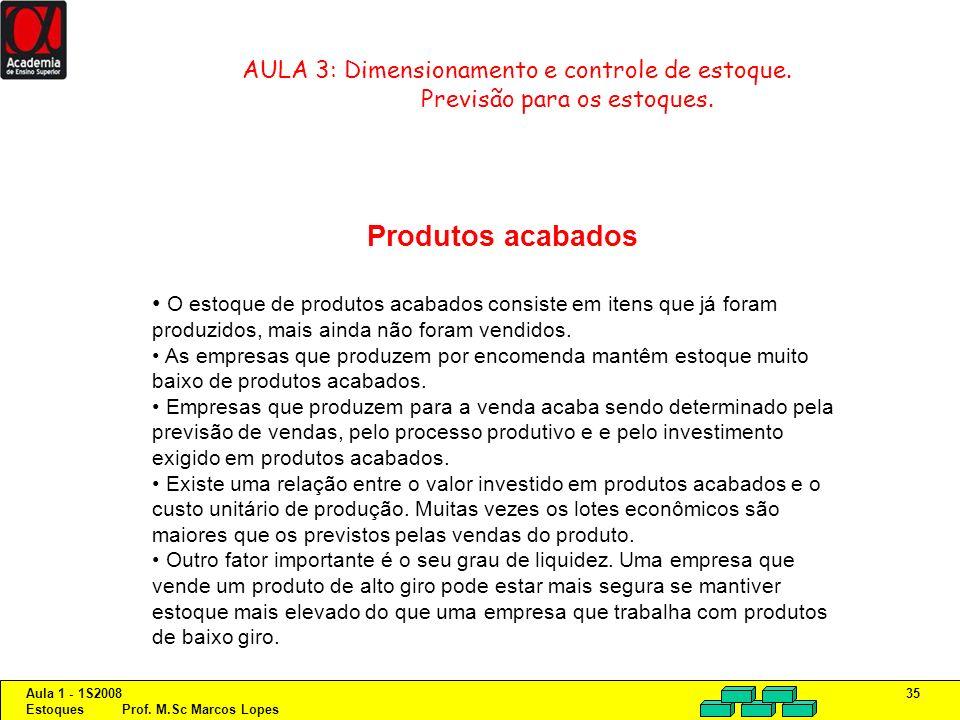 Aula 1 - 1S2008 Estoques Prof. M.Sc Marcos Lopes 35 AULA 3: Dimensionamento e controle de estoque. Previsão para os estoques. Produtos acabados O esto