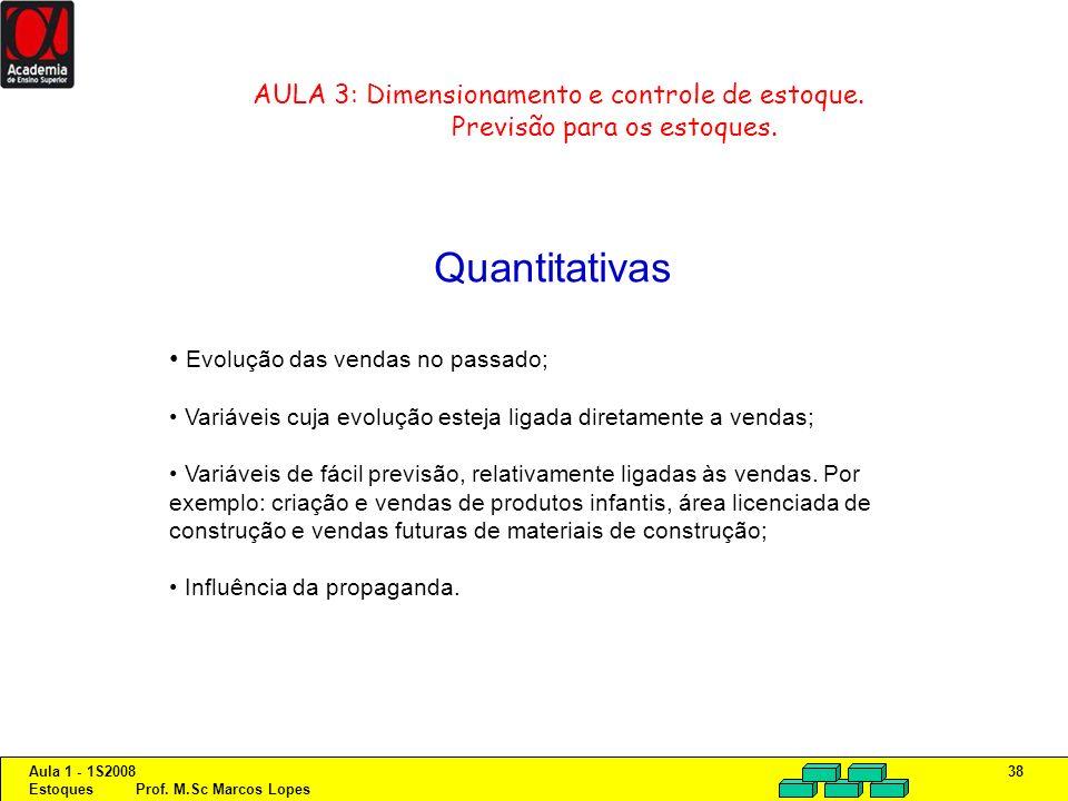 Aula 1 - 1S2008 Estoques Prof. M.Sc Marcos Lopes 38 AULA 3: Dimensionamento e controle de estoque. Previsão para os estoques. Quantitativas Evolução d