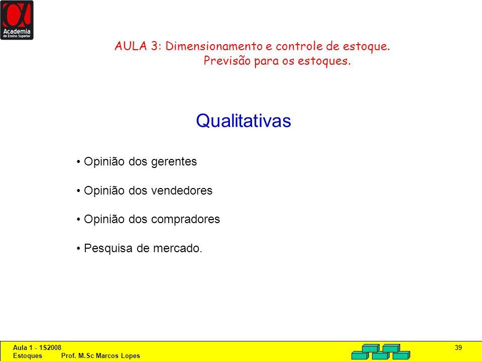 Aula 1 - 1S2008 Estoques Prof. M.Sc Marcos Lopes 39 AULA 3: Dimensionamento e controle de estoque. Previsão para os estoques. Qualitativas Opinião dos