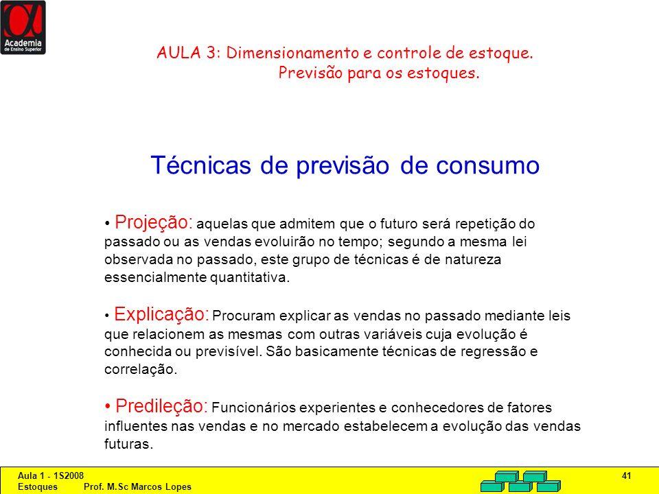 Aula 1 - 1S2008 Estoques Prof. M.Sc Marcos Lopes 41 AULA 3: Dimensionamento e controle de estoque. Previsão para os estoques. Técnicas de previsão de