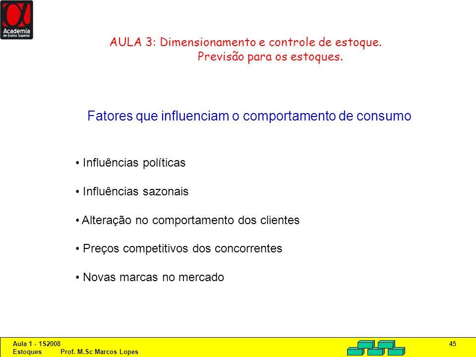 Aula 1 - 1S2008 Estoques Prof. M.Sc Marcos Lopes 45 AULA 3: Dimensionamento e controle de estoque. Previsão para os estoques. Fatores que influenciam