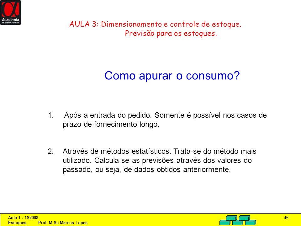 Aula 1 - 1S2008 Estoques Prof. M.Sc Marcos Lopes 46 AULA 3: Dimensionamento e controle de estoque. Previsão para os estoques. Como apurar o consumo? 1