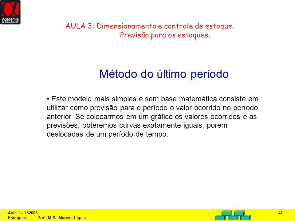 Aula 1 - 1S2008 Estoques Prof. M.Sc Marcos Lopes 47 AULA 3: Dimensionamento e controle de estoque. Previsão para os estoques. Método do último período