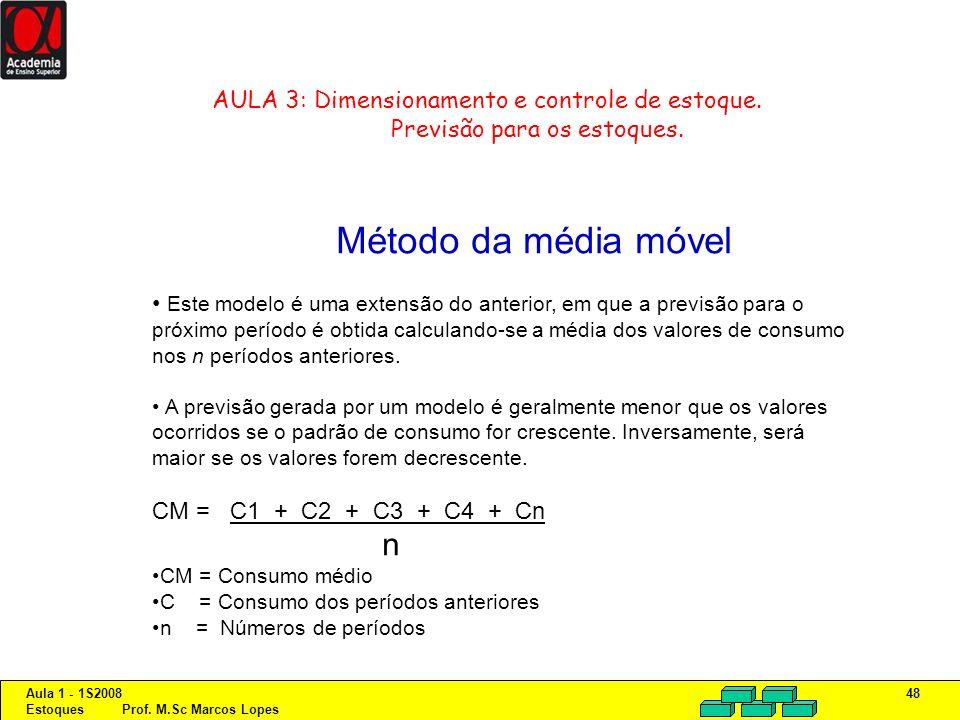 Aula 1 - 1S2008 Estoques Prof. M.Sc Marcos Lopes 48 AULA 3: Dimensionamento e controle de estoque. Previsão para os estoques. Método da média móvel Es