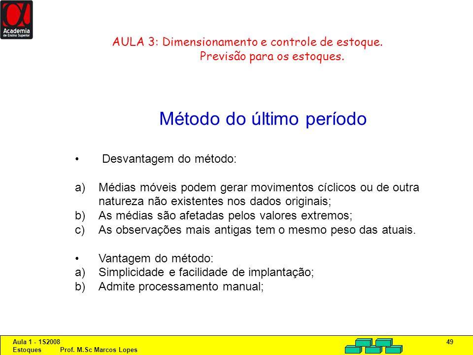 Aula 1 - 1S2008 Estoques Prof. M.Sc Marcos Lopes 49 AULA 3: Dimensionamento e controle de estoque. Previsão para os estoques. Método do último período