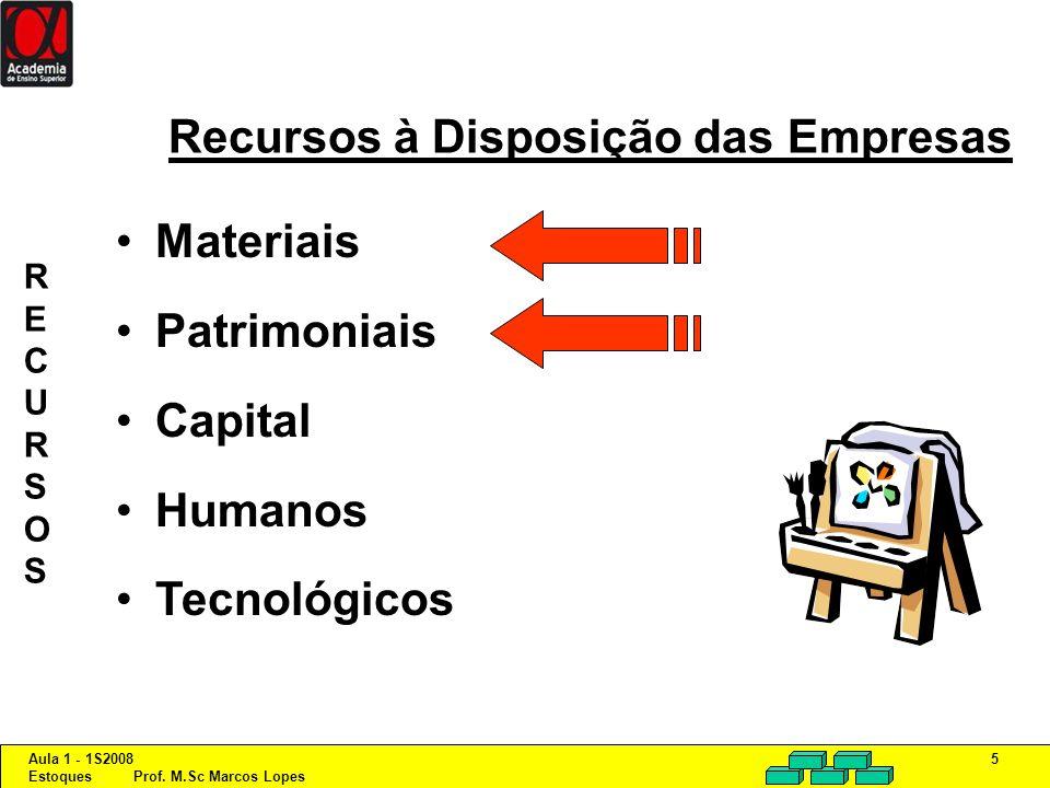 Aula 1 - 1S2008 Estoques Prof. M.Sc Marcos Lopes 5 Recursos à Disposição das Empresas Materiais Patrimoniais Capital Humanos Tecnológicos RECURSOSRECU