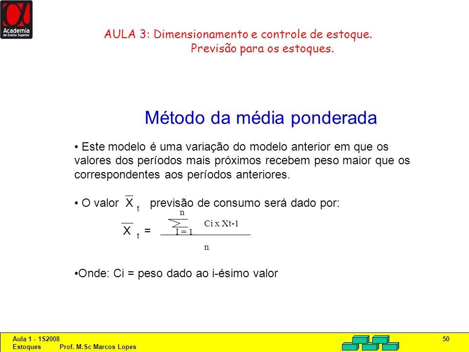Aula 1 - 1S2008 Estoques Prof. M.Sc Marcos Lopes 50 AULA 3: Dimensionamento e controle de estoque. Previsão para os estoques. Método da média ponderad