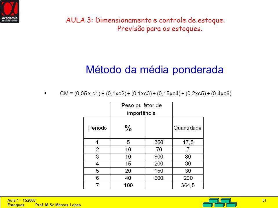 Aula 1 - 1S2008 Estoques Prof. M.Sc Marcos Lopes 51 AULA 3: Dimensionamento e controle de estoque. Previsão para os estoques. Método da média ponderad