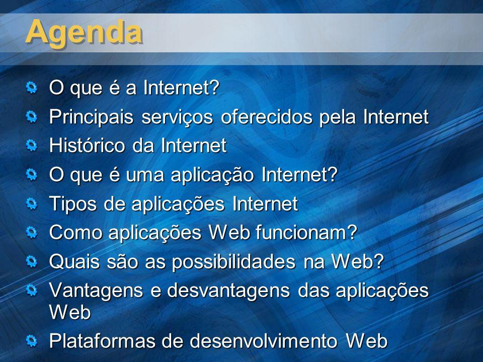 Agenda O que é a Internet.