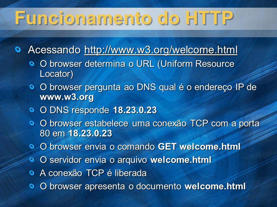 Funcionamento do HTTP Acessando http://www.w3.org/welcome.html O browser determina o URL (Uniform Resource Locator) O browser pergunta ao DNS qual é o endereço IP de www.w3.org O DNS responde 18.23.0.23 O browser estabelece uma conexão TCP com a porta 80 em 18.23.0.23 O browser envia o comando GET welcome.html O servidor envia o arquivo welcome.html A conexão TCP é liberada O browser apresenta o documento welcome.html