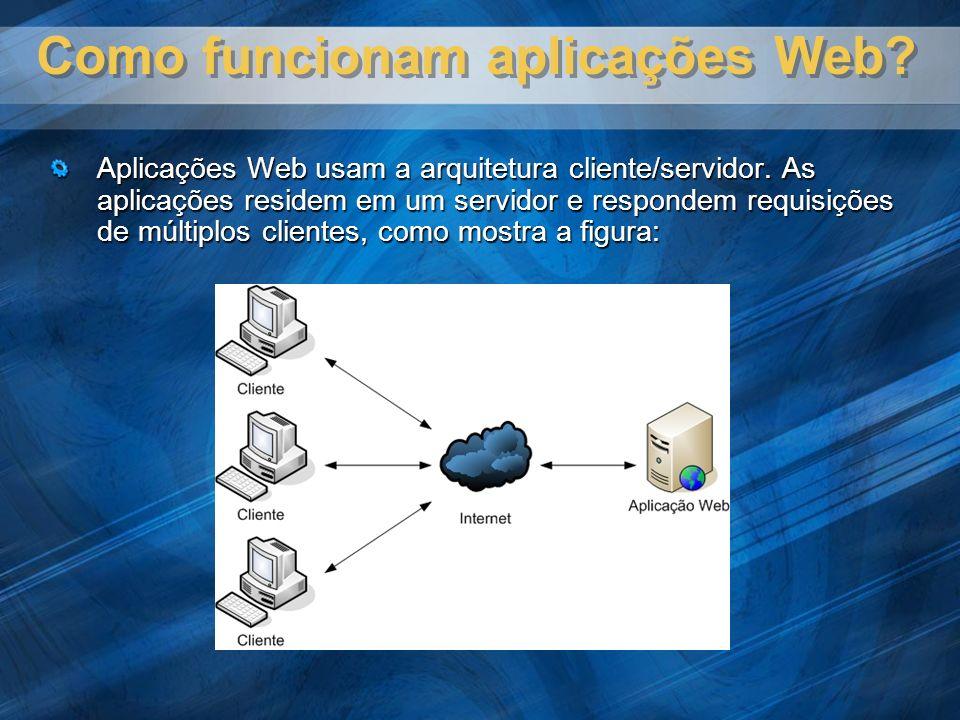 Como funcionam aplicações Web. Aplicações Web usam a arquitetura cliente/servidor.