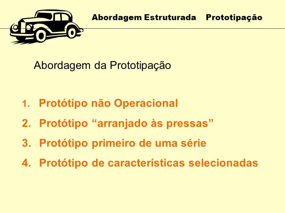 Abordagem Estruturada Prototipação Permite capturar os seguintes tipos de informações : Reações iniciais do usuário Sugestões do usuário Inovações Inf