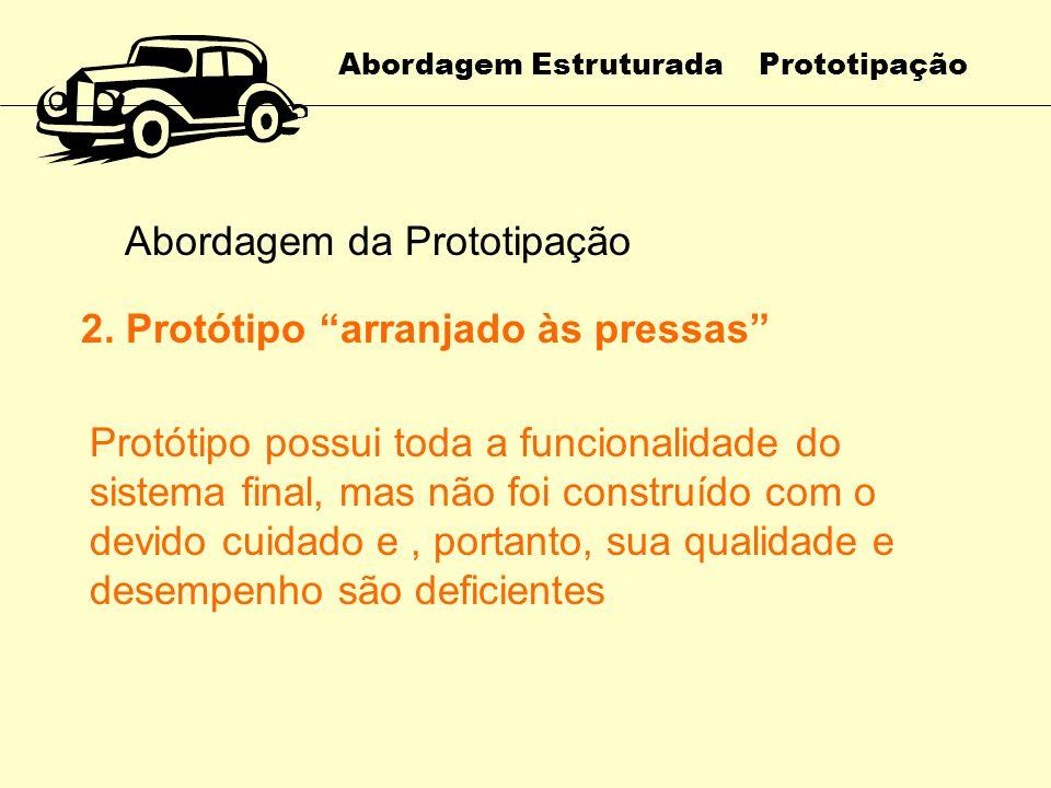 Abordagem Estruturada Prototipação ABC COMPANY Relação de títulos a Pagar DataValor Itaú Bradesco 20/02/2008 5.500,00 x Total Gerar Borderô Fornecedor