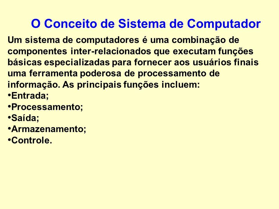 Tipos de Sistemas de Informação Sistemas de Controle de Processos Sistemas de Informação Gerencial Sistemas de Apoio às Operações Sistemas de Apoio Ge