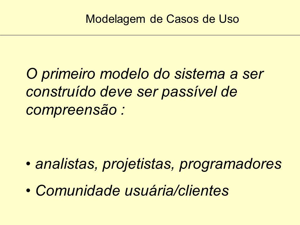 Modelagem de Casos de Uso O Desenvolvimento de Sistemas é um processo de construção de modelos : Modelo de requisitos Modelo de implementação do códig