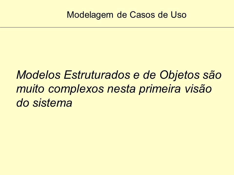 Modelagem de Casos de Uso O primeiro modelo do sistema a ser construído deve ser passível de compreensão : analistas, projetistas, programadores Comun