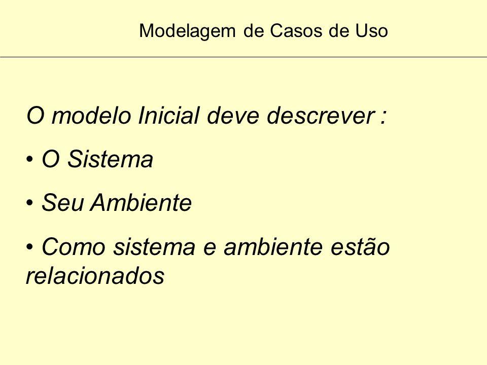 Modelagem de Casos de Uso Modelos Estruturados e de Objetos são muito complexos nesta primeira visão do sistema