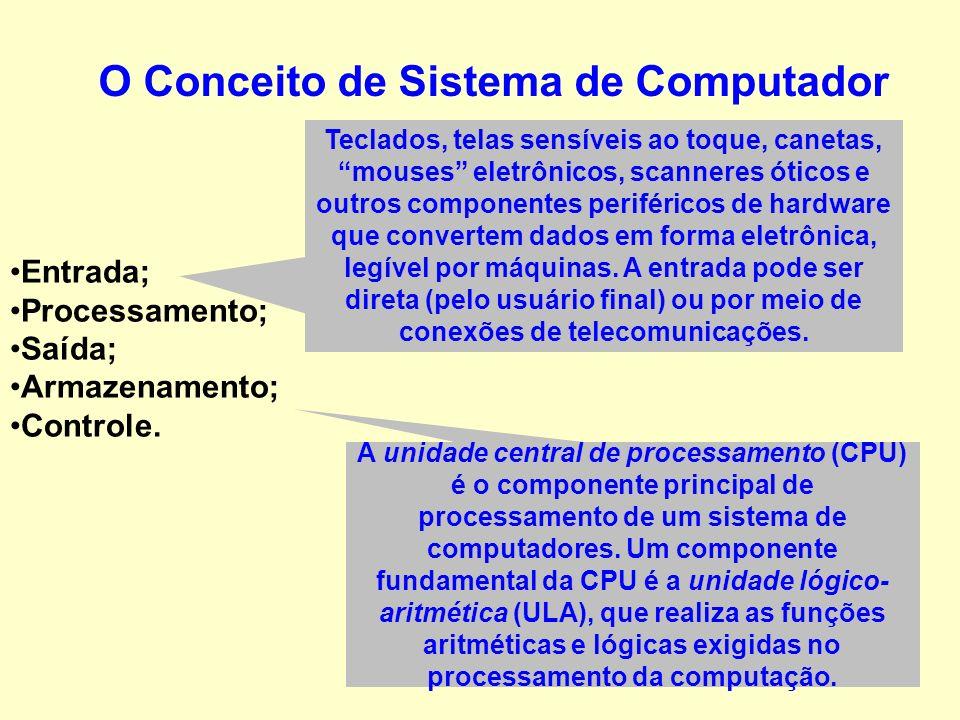 O Conceito de Sistema de Computador Um sistema de computadores é uma combinação de componentes inter-relacionados que executam funções básicas especia