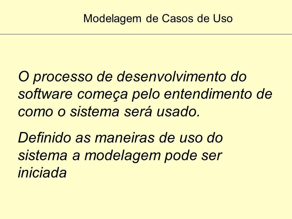 Modelagem de Casos de Uso Usuários interagem com o sistema, interagindo com os casos de uso. Tomados em conjunto, os casos de uso representam tudo o q