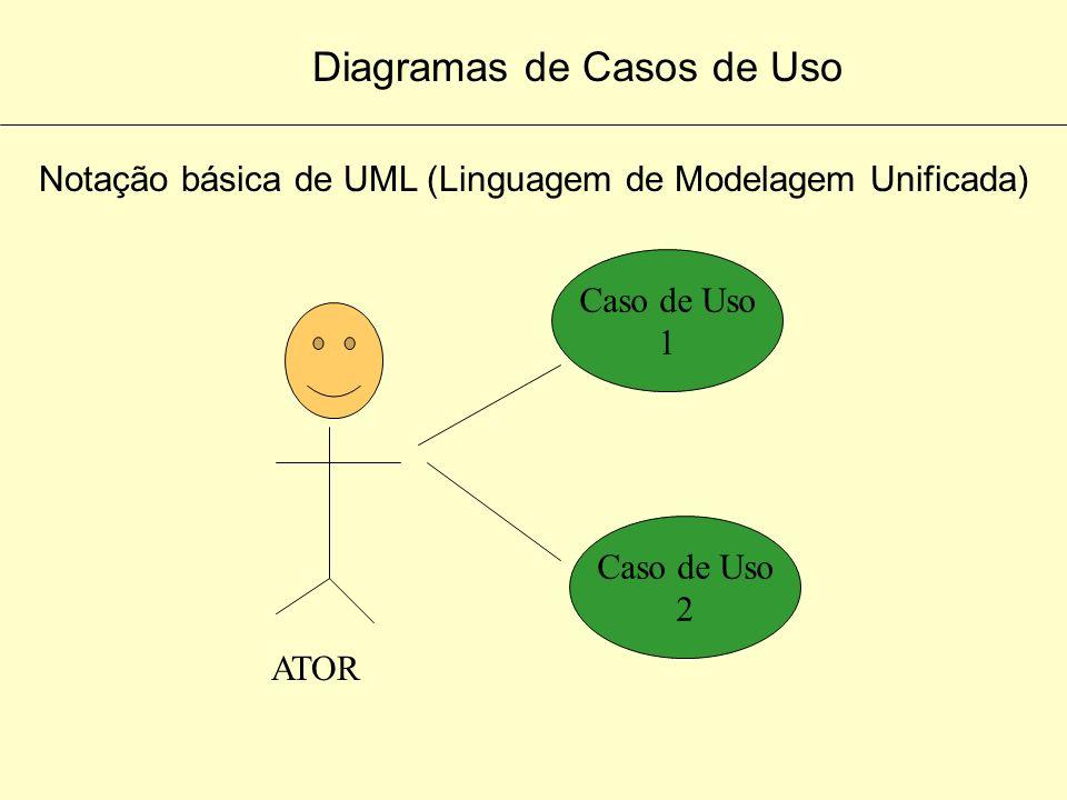 Diagramas de Casos de Uso A associação entre um ator e um caso de uso indica que o ator e o caso de uso se comunicam entre si, cada um com a possibili