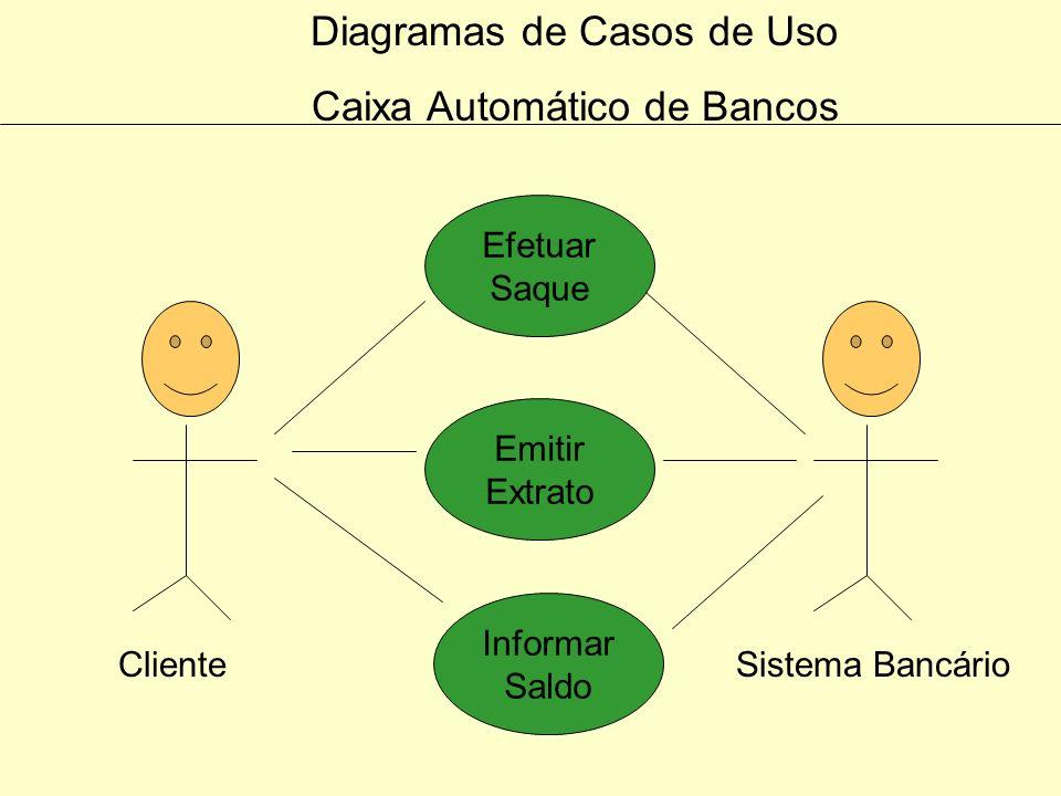 Descrição de Casos de Uso Um Caso de Uso deve descrever o que um sistema faz Diagrama de casos de uso é insuficiente para este propósito Utilizar a de