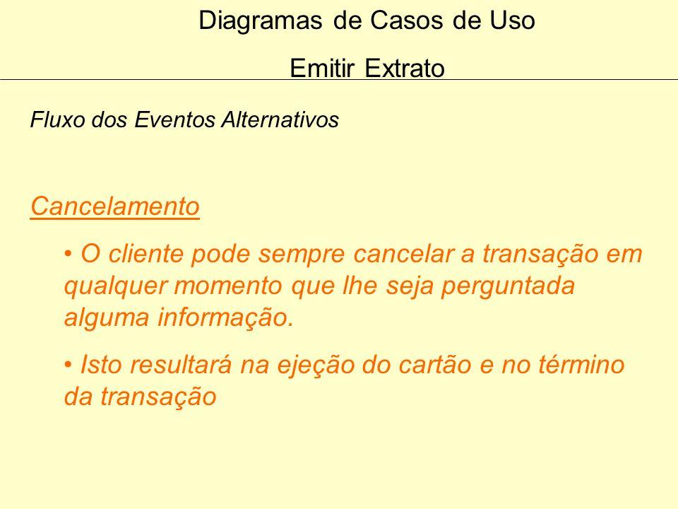 Diagramas de Casos de Uso Emitir Extrato Fluxo dos Eventos Alternativos Período Inválido Se a data digitada pelo cliente não for válida pelo Sistema B