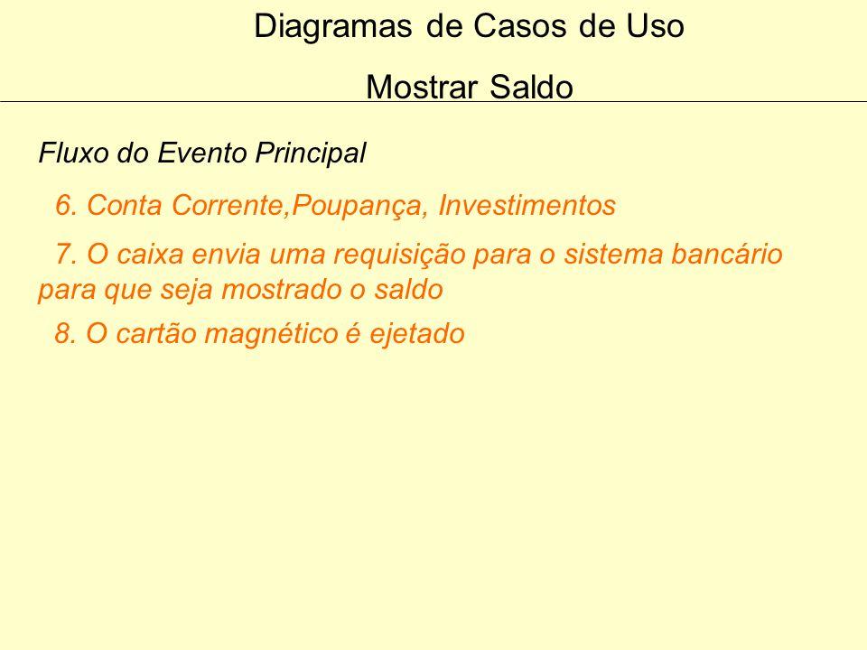Diagramas de Casos de Uso Mostrar Saldo Fluxo do Evento Principal 1. Uma mensagem de saudação está sendo mostrada na tela 2. O cliente insere o cartão