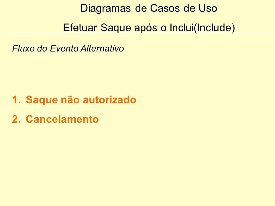 Diagramas de Casos de Uso Efetuar Saque após o Inclui(Include) Fluxo do Evento Principal 1.O cliente realiza o caso de uso Validar Cliente 2. O client