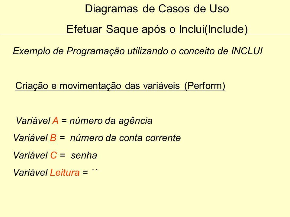 Diagramas de Casos de Uso Efetuar Saque após o Inclui(Include) Fluxo do Evento Alternativo 1.Saque não autorizado 2.Cancelamento